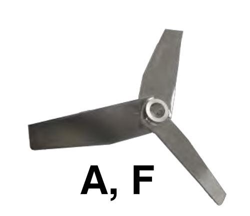 turbines hélices pales mélangeur