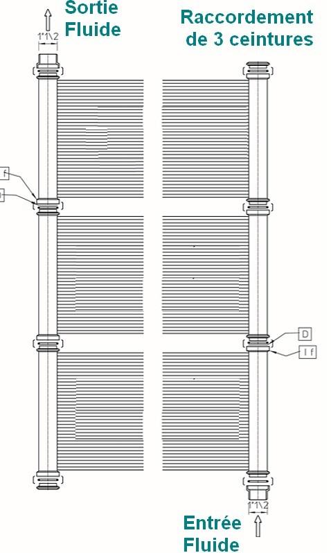 3 ceintures de refroidissement reliées en parallele autour d'une cuve